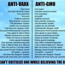 Dix messages sur les OGM étayés par la science