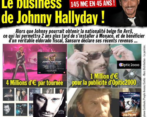 Le business de Johnny Hallyday !