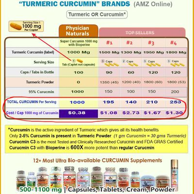 """COMPARE with TOP SELLING """"TURMERIC CURCUMIN"""" BRANDS (AMZ Online)"""