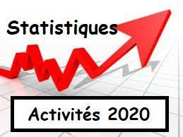 Bilan Activités 2020