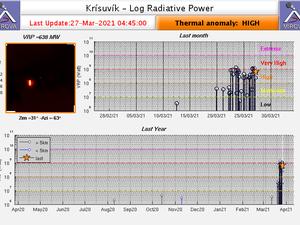 Geldingadalgos / Krisuvik - Thermal anomalies at 03/27/2021 / 04:45 - Doc. Mirova - one click to enlarge