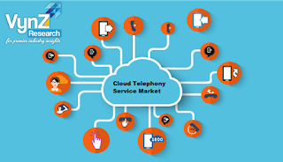 Cloud Telephony Service Market in the Asia-Pacific is anticipated to Witness the Fastest Growth