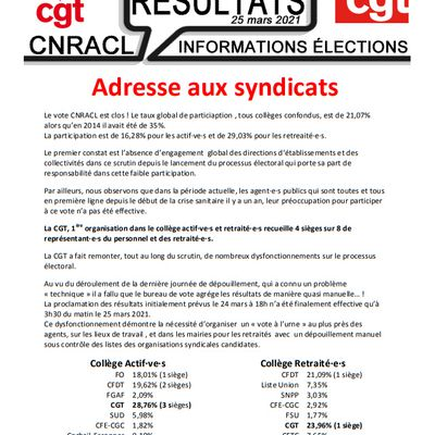 RESULTATS ELECTIONS CNRACL