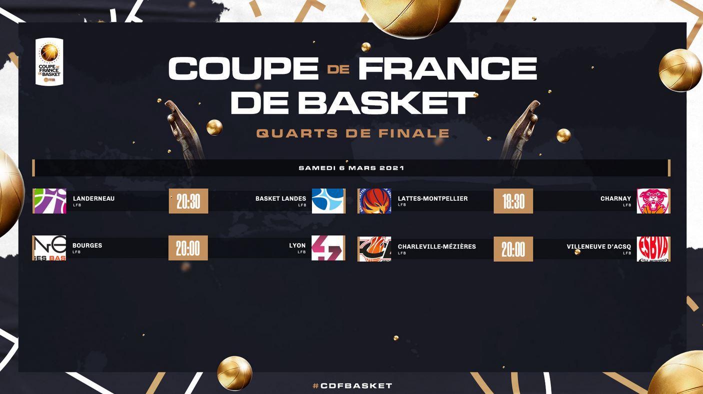 Les 1/4 de Finale de la Coupe de France de Basket Féminin ce samedi sur Youtube