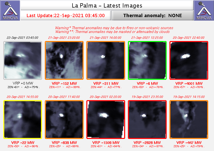 LaPalma - thermal anomalies at 22.09.2021 / 03:45 - the anomalies can be masked or attenuated by clouds - Doc. Mirova_MODIS_Latest10NTI
