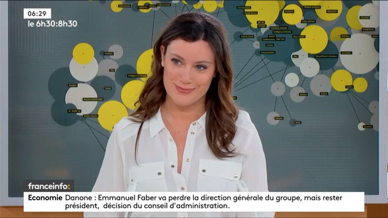 Flore Maréchal Le 6H Info France 2 et Franceinfo: le 02.03.2021