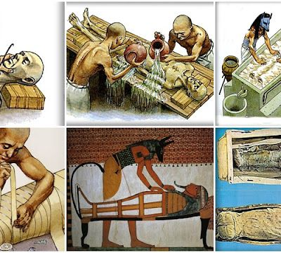 Mummification Process in Ancient Egypt