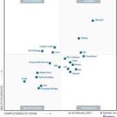 Top 5 IT services trends for technology, service providers - All IT Services and Solutions - France