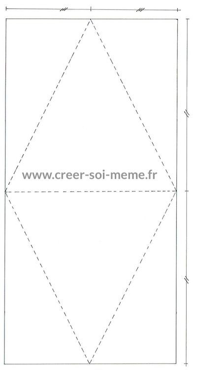 schema pour creer une boite triangle stampin up sonia benedetti demonstratrice en normandie france evreux harcourt beuzeville