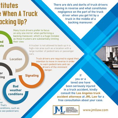 What Constitutes Negligence When A Truck Driver Is Backing Up?