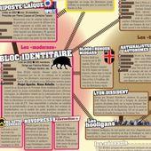 Cartographie de l'extrême-droite française