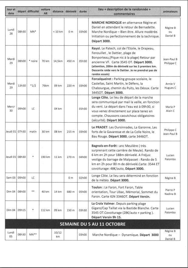 Programme des randos de septembre et octobre 2020