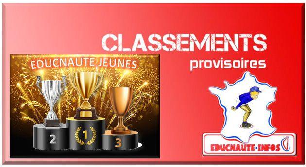 Challenge EDUCNAUTE JEUNES 2019 : Les divers Classements après 24 Étapes ... Ça se présise !