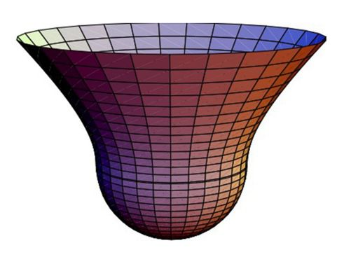 The iconic representation of a no-boundary saddle point in the absence of matter other than a cosmological constant. The geometry is regular and Euclidean near the south pole and evolves across a matching surface into an expanding de Sitter universe (J. J. Halliwell, J. B. Hartle, and T. Hertog)