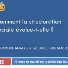 Les SES en vidéo #3 : Comment la structuration sociale évolue-t-elle ?