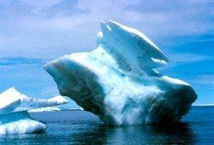 Activités qui fonts que le climat change