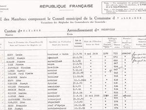 Elections des 12 et 13 mai 1935