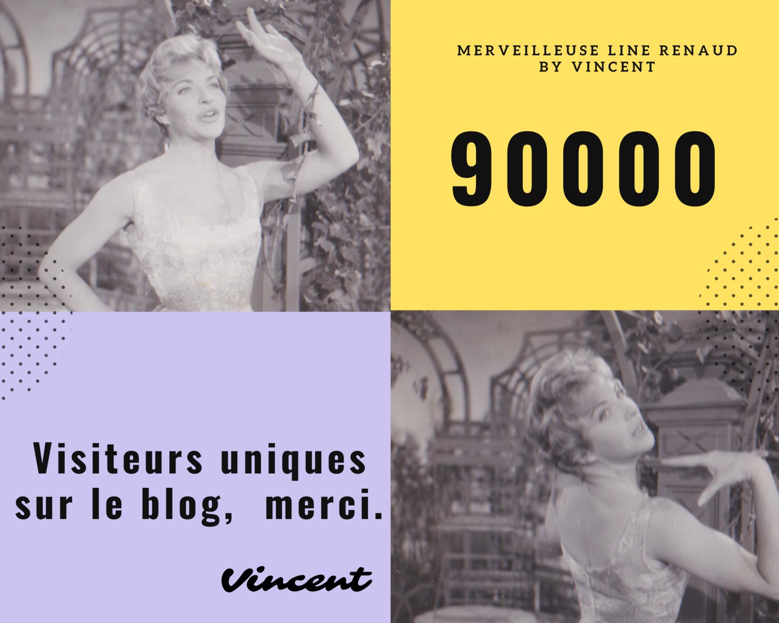INFO BLOG: 90000 Visiteurs Uniques sur le Blog Merci
