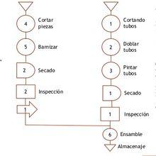 """Procedimientos Gráficos """"Ejemplo"""""""