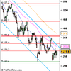 Analyse CAC 40 pour le 9/07