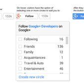 """Google+ lanza botón """"Seguir"""" y nuevas insignias para Comunidades, Perfiles y Páginas"""