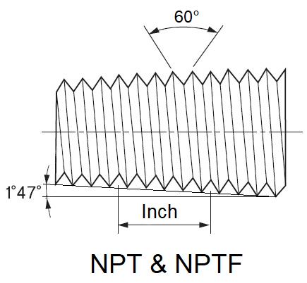 Raccord pneumatique NPT et NPTF