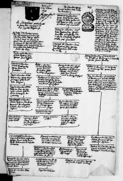 Transcription de la généalogie Lesmeleuc du Cabinet des Titres