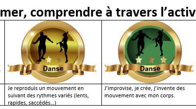 Des badges numériques en Grande Section - Agir s'exprimer ... - Danse