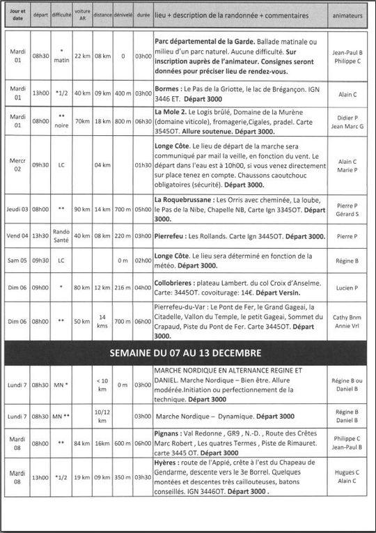 Programme des randos de novembre et décembre 2020