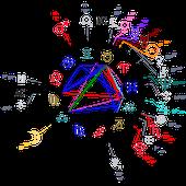 Votre Horoscope Hebdomadaire avec son langage planétaire - Sophia Mézières Astro Conseil