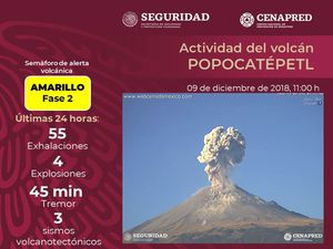 Information available to the public made by Cenapred & Seguridad - one click to enlarge the thumbnails