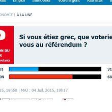 """Si nous étions grecs?  ce serait un vote """"non"""" à 69 % d'après le Parisien"""