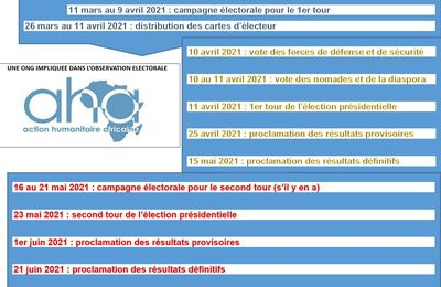 TCHAD : LE CHRONOGRAMME ELECTORAL (2021)