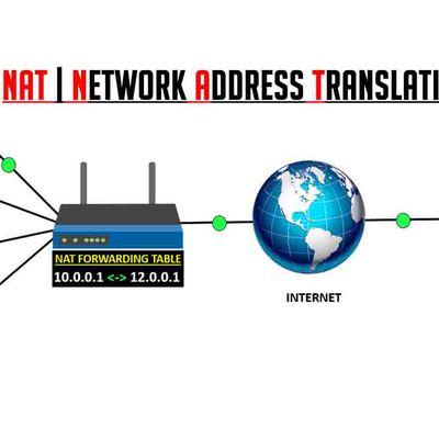 Mise en place d'un NAT STATIC sous (Cisco et Linux)