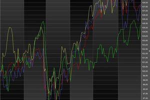 1er semestre 2007 : performances des bourses mondiales