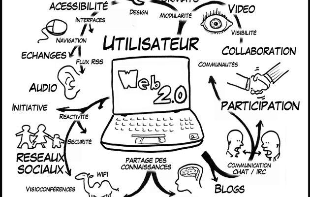 Le Web 2.0 en une image