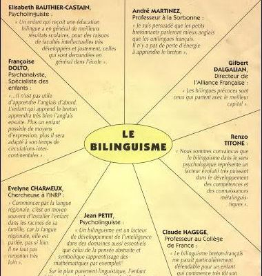 64. Bilingues aujourd'hui, multilingues demain