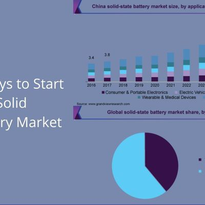 14 Best Ways to Start with Solid State Battery Market