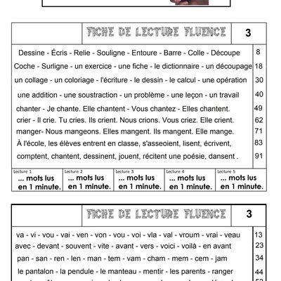 Ateliers de lecture fluence CE1, ateliers 3