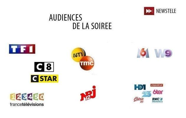 Audiences : ''Munch'' leader sur TF1, beau score pour TMC