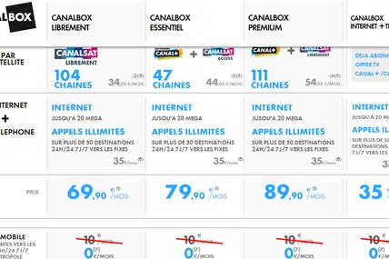 Présentation de l'offre CanalBox Caraibes (ex. Mediaserv)