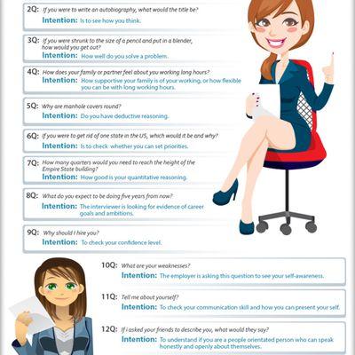 Hiring : Common Job Interview Questions