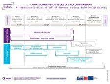 Startup #Economiesociale #Mentorat #Coaching : Cartographie des acteurs de l'accompagnement à l'émergence et l'accélération ESS