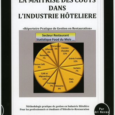 Calcul Précis du Food and Beverage Cost