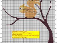 liens creatifs gratuits, free craft links 09/01/15
