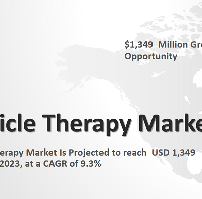 Particle Therapy Market : Increasing Number of Particle Therapy Centers Worldwide
