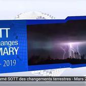 Résumé SOTT des changements terrestres - Mars 2019 - Conditions météorologiques extrêmes, révolte de la planète et boules de feu -- Sott.net