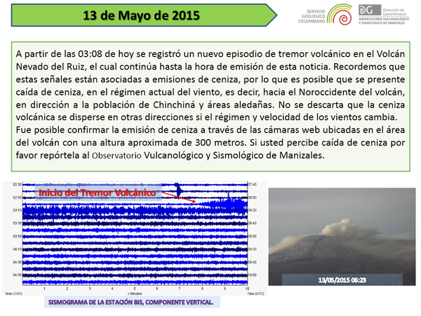 Nevado del Ruiz - Notice of ash emissions and tremor of April and May 2015 - Doc. SGC Manizales - one click to