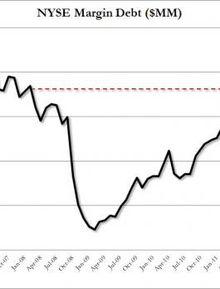 Expansion de marge : retour aux niveaux d'avant-crise