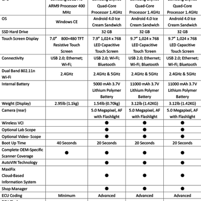 2017 Newest Autel scan tools comparison table